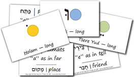 Flash Cards - Hebrew Vowels