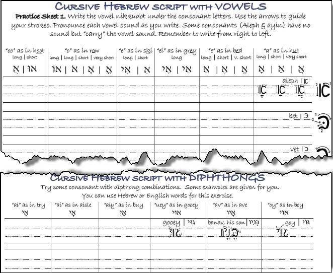 Vowels Pointing Practice Sheet: Hebrew Vowels Worksheet At Alzheimers-prions.com