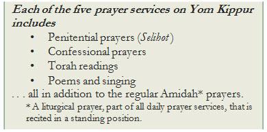Yom Kippur — The Day of Atonement   Etz Hayim—